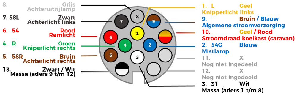 7 Polige Stekker Schema.Aansluitschema Voor Aanhanger Verlichting Werkenbijlicht