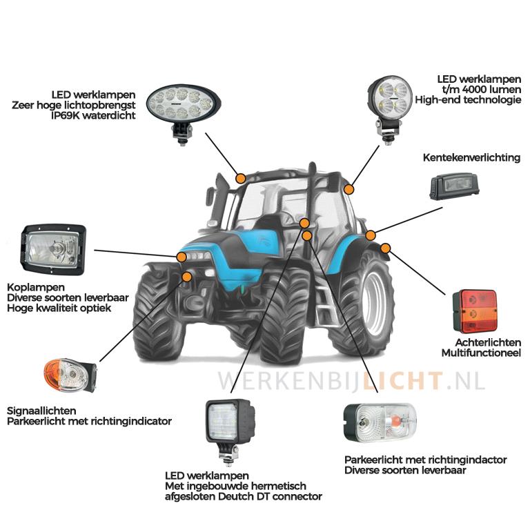 Werklampen tractor bestellen for Tractor verlichting