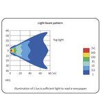 HK1 Halogeen Mistlamp 12v incl lamp lichttekening
